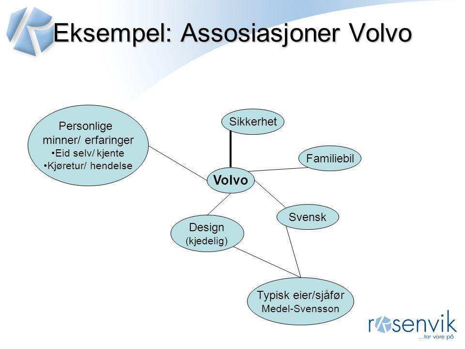 Eksempel: Assosiasjoner Volvo Volvo Sikkerhet Svensk Familiebil Design (kjedelig) Personlige minner/ erfaringer •Eid selv/ kjente •Kjøretur/ hendelse