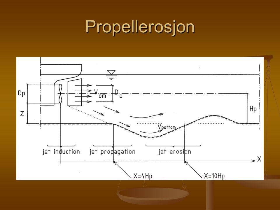 Propellerosjon
