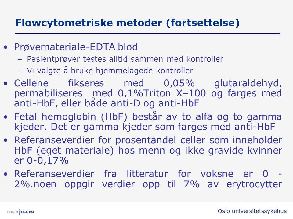 Flowcytometriske metoder (fortsettelse) •Prøvemateriale-EDTA blod –Pasientprøver testes alltid sammen med kontroller –Vi valgte å bruke hjemmelagede k
