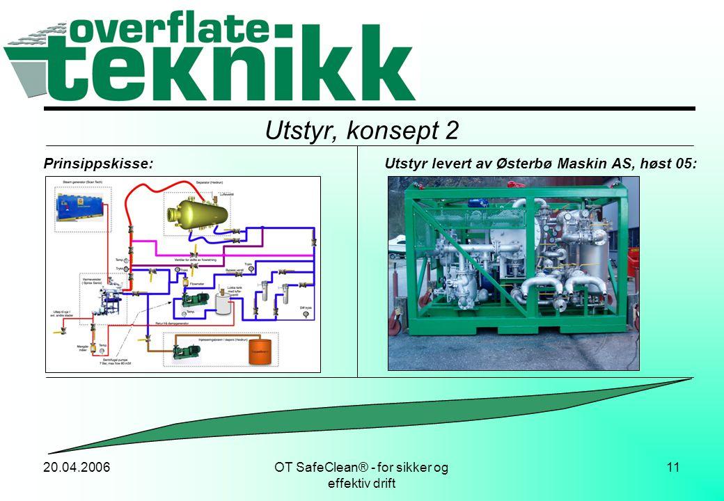 20.04.2006OT SafeClean® - for sikker og effektiv drift 11 Utstyr, konsept 2 Prinsippskisse:Utstyr levert av Østerbø Maskin AS, høst 05: