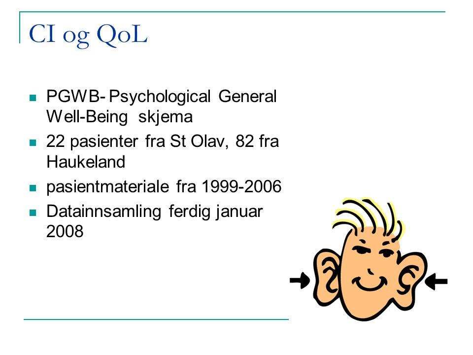 CI og QoL  PGWB- Psychological General Well-Being skjema  22 pasienter fra St Olav, 82 fra Haukeland  pasientmateriale fra 1999-2006  Datainnsamli