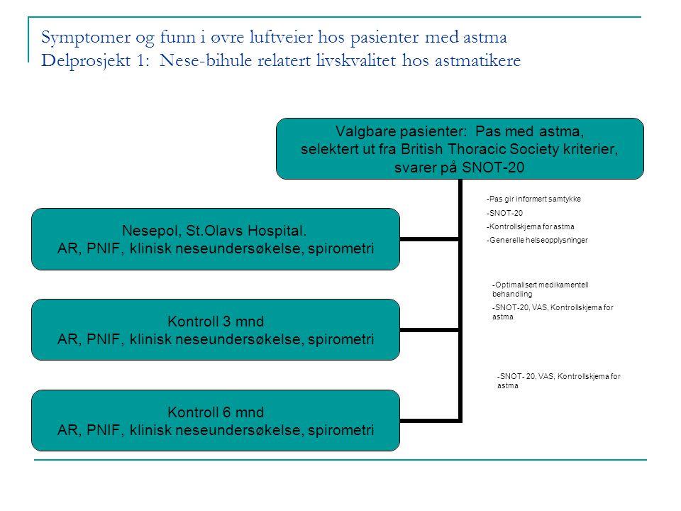 Symptomer og funn i øvre luftveier hos pasienter med astma Delprosjekt 1: Nese-bihule relatert livskvalitet hos astmatikere Valgbare pasienter: Pas me