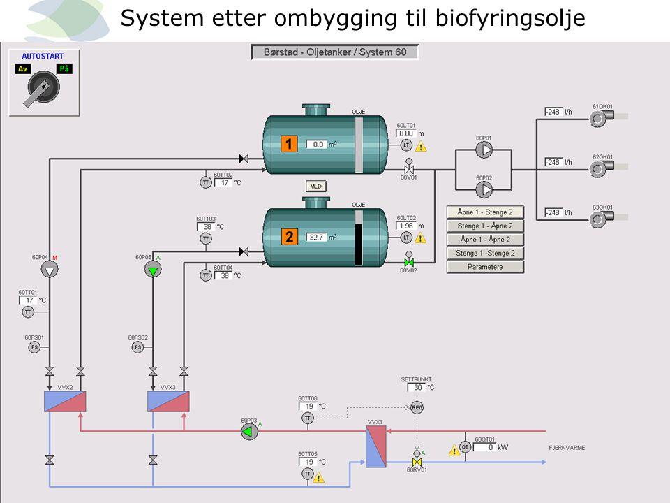 System etter ombygging (nytt bilde) System etter ombygging til biofyringsolje