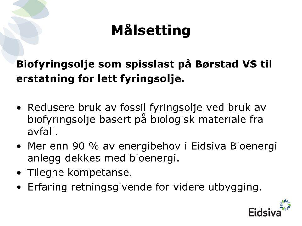 Målsetting Biofyringsolje som spisslast på Børstad VS til erstatning for lett fyringsolje. •Redusere bruk av fossil fyringsolje ved bruk av biofyrings