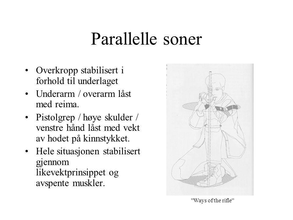 Parallelle soner •Overkropp stabilisert i forhold til underlaget •Underarm / overarm låst med reima. •Pistolgrep / høye skulder / venstre hånd låst me