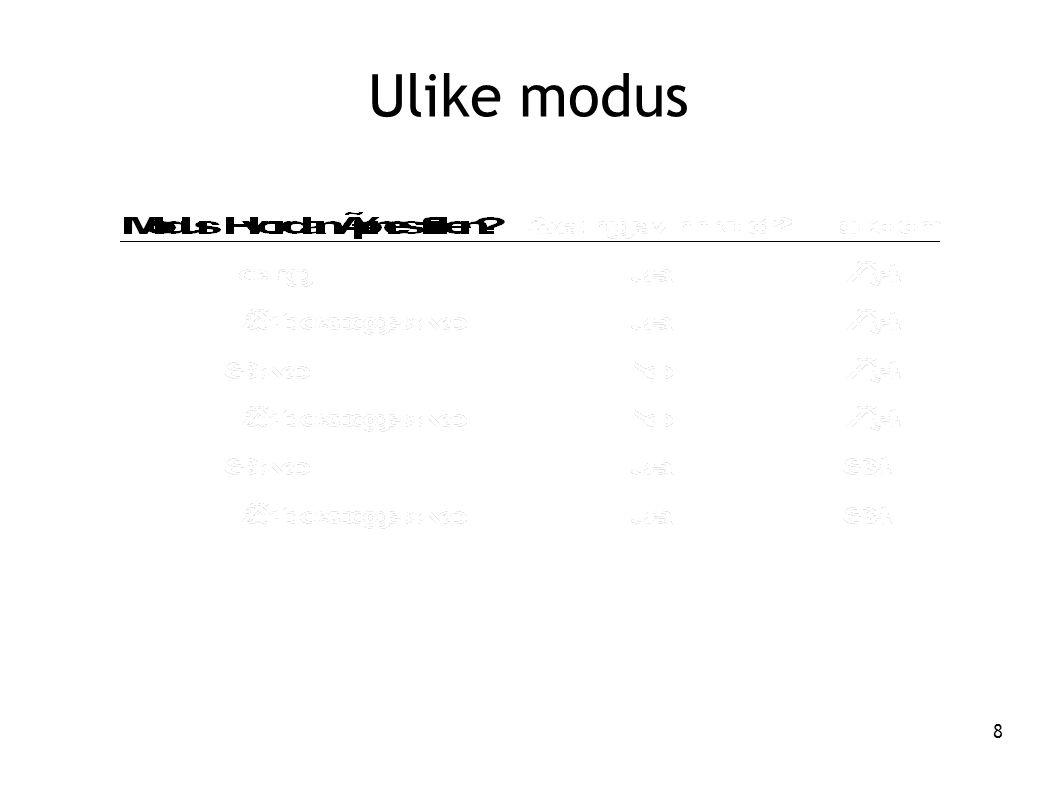8 Ulike modus