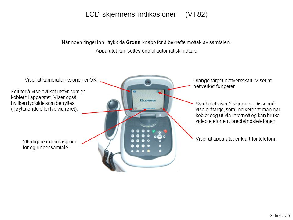 LCD-skjermens indikasjoner (VT82) Når noen ringer inn - trykk da Grønn knapp for å bekrefte mottak av samtalen.