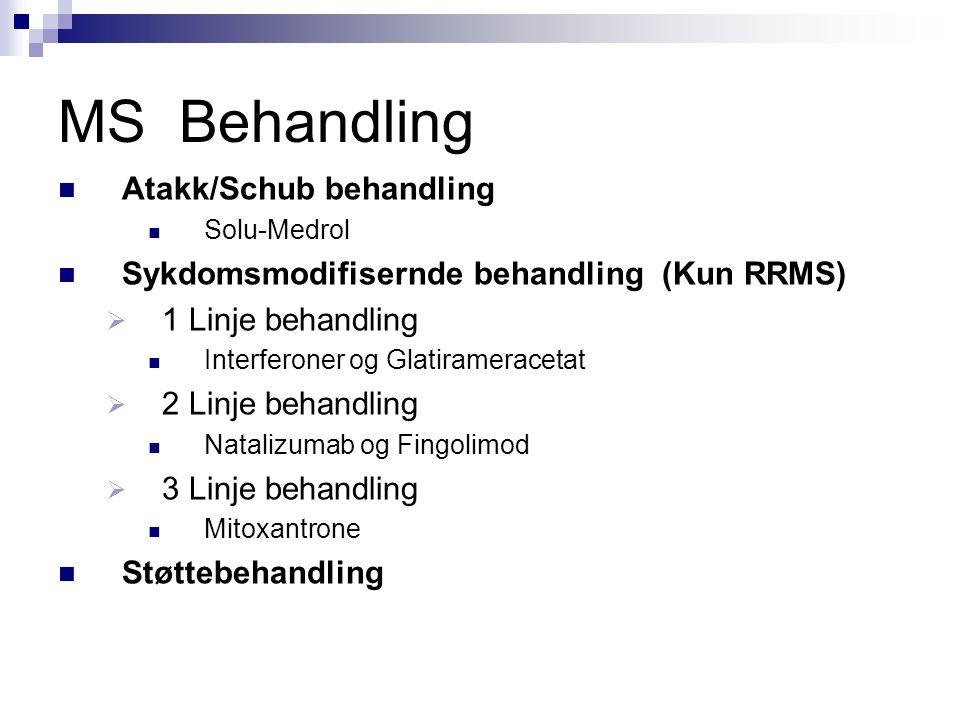 MS Behandling  Atakk/Schub behandling  Solu-Medrol  Sykdomsmodifisernde behandling (Kun RRMS)  1 Linje behandling  Interferoner og Glatirameracet