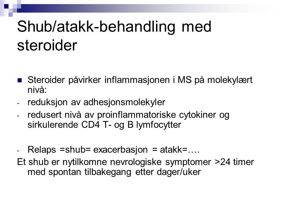 Shub/atakk-behandling med steroider  Steroider påvirker inflammasjonen i MS på molekylært nivå: - reduksjon av adhesjonsmolekyler - redusert nivå av
