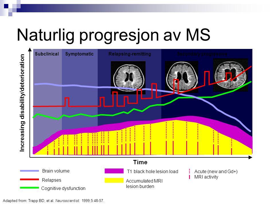 MR  Hjernen  Ryggmargen – i så fall oftest cervicalt  Ved tvil /behov for supplerende funn gjøres MR av hele medulla inkl conus  Kontrastladende lesjoner er tegn på fersk inflammatorisk aktivitet: et nytt plakk lader kontrast i ca 3 uker  Ved CIS gjentas MR etter 3-6 mndr  (nytilkomne T2-lesjoner.