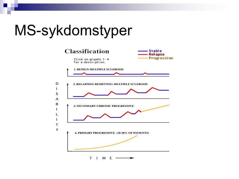 MR-diff diagnoser med MS  ADEM (akutt disseminert encefalomyelitt)  CNS vaskulitt  Sarkoidose med CNS- manifestasjoner  Sjøgrens  Ischemi  SLE  Nevroborreliose  B12 mangel  Metastaser  CADASIL  AIDS  Encephalitt  PML