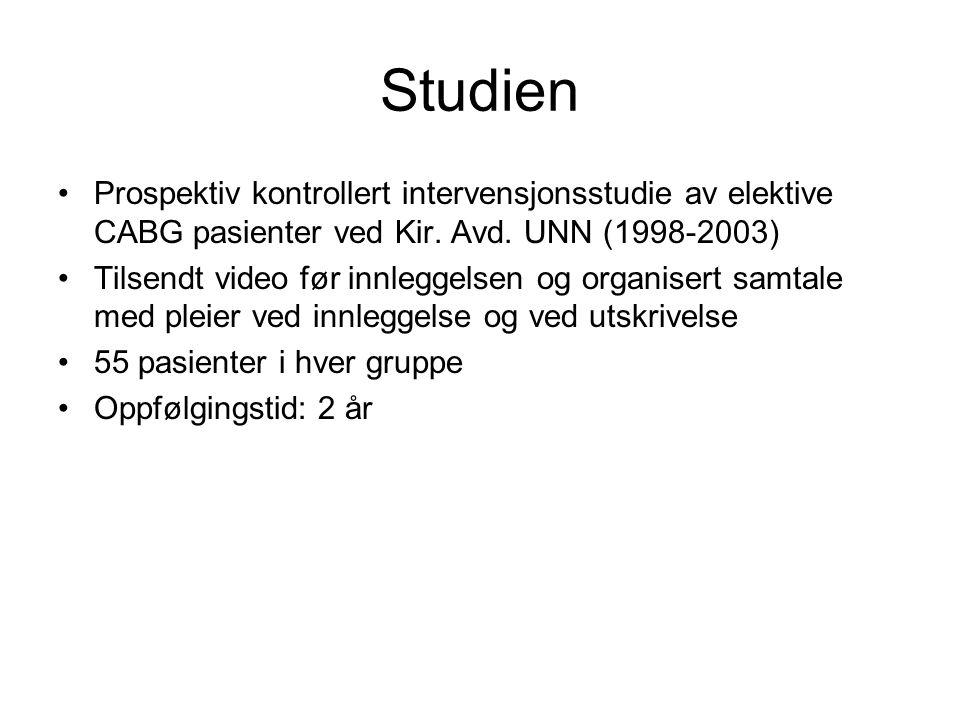 Studien •Prospektiv kontrollert intervensjonsstudie av elektive CABG pasienter ved Kir. Avd. UNN (1998-2003) •Tilsendt video før innleggelsen og organ