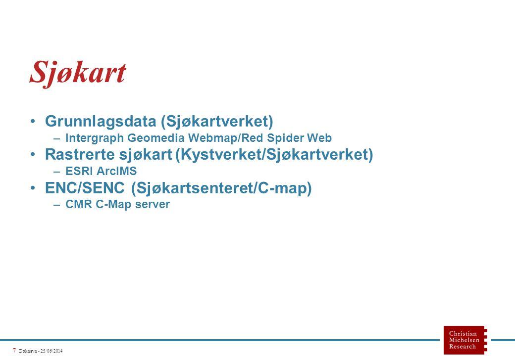 18 Doknavn - 25/06/2014 Ressurstjener Visualisering Web Server Web Map Server Sara Gis Applikasjon Ressurs data Nettleser LDAP tjener Trafikkbilde tjener MetOc tjener E-post klienter Sara PosisjonerVind/strøm