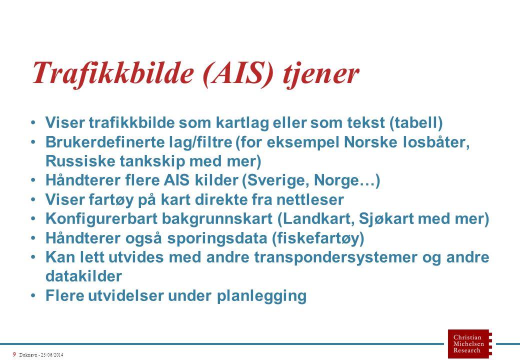 9 Doknavn - 25/06/2014 Trafikkbilde (AIS) tjener •Viser trafikkbilde som kartlag eller som tekst (tabell) •Brukerdefinerte lag/filtre (for eksempel Norske losbåter, Russiske tankskip med mer) •Håndterer flere AIS kilder (Sverige, Norge…) •Viser fartøy på kart direkte fra nettleser •Konfigurerbart bakgrunnskart (Landkart, Sjøkart med mer) •Håndterer også sporingsdata (fiskefartøy) •Kan lett utvides med andre transpondersystemer og andre datakilder •Flere utvidelser under planlegging