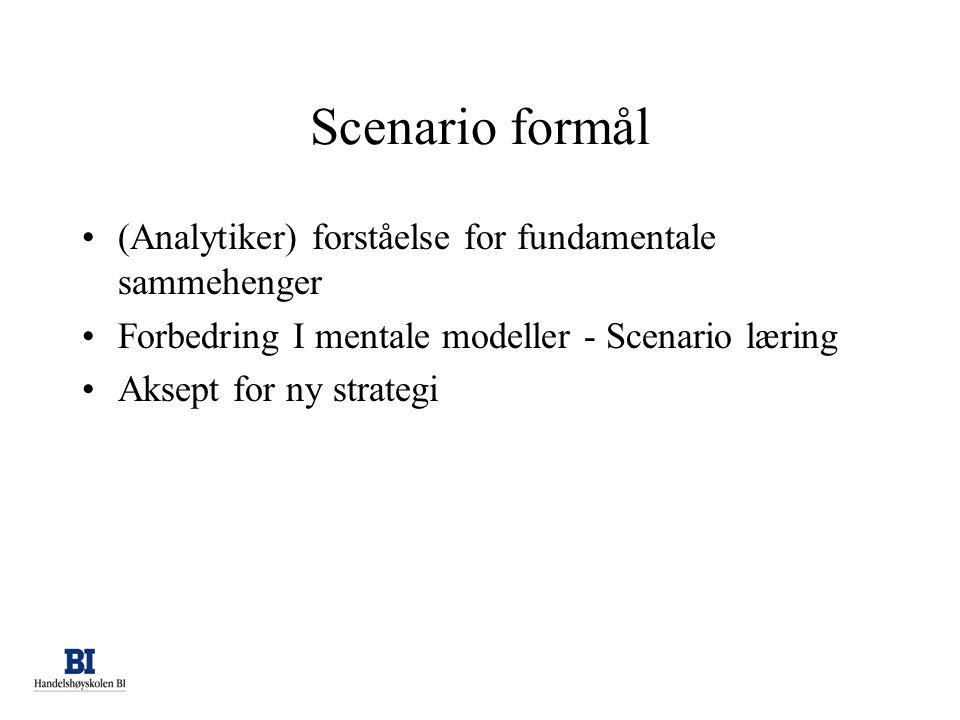 Scenario formål •(Analytiker) forståelse for fundamentale sammehenger •Forbedring I mentale modeller - Scenario læring •Aksept for ny strategi