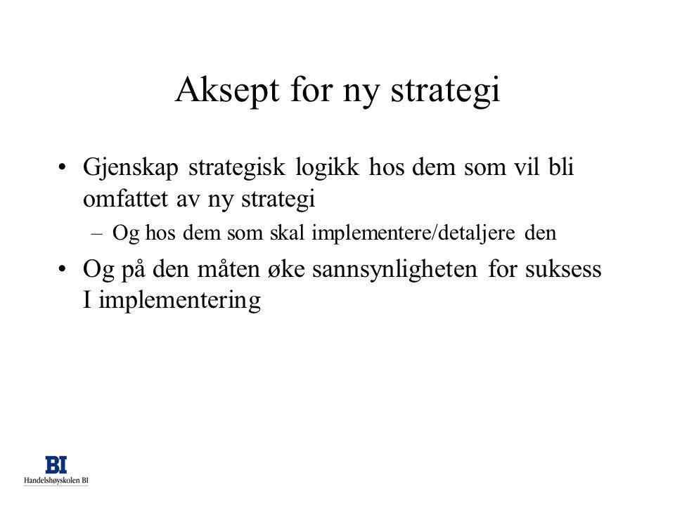 Aksept for ny strategi •Gjenskap strategisk logikk hos dem som vil bli omfattet av ny strategi –Og hos dem som skal implementere/detaljere den •Og på