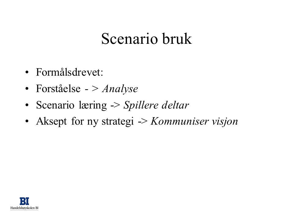 Scenario bruk •Formålsdrevet: •Forståelse - > Analyse •Scenario læring -> Spillere deltar •Aksept for ny strategi -> Kommuniser visjon