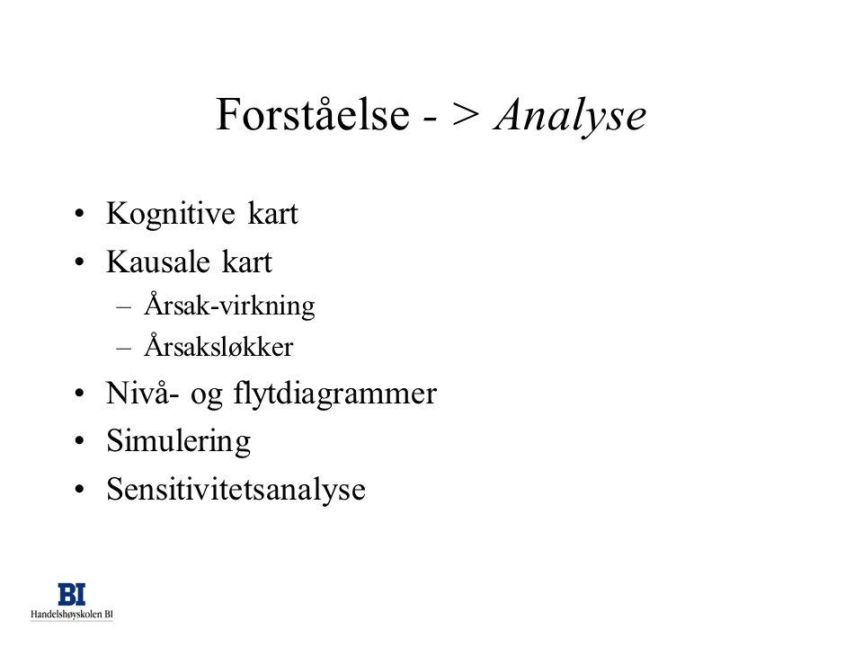 Forståelse - > Analyse •Kognitive kart •Kausale kart –Årsak-virkning –Årsaksløkker •Nivå- og flytdiagrammer •Simulering •Sensitivitetsanalyse