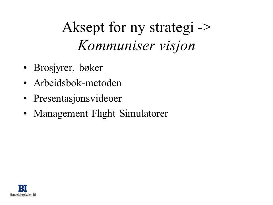 Aksept for ny strategi -> Kommuniser visjon •Brosjyrer, bøker •Arbeidsbok-metoden •Presentasjonsvideoer •Management Flight Simulatorer