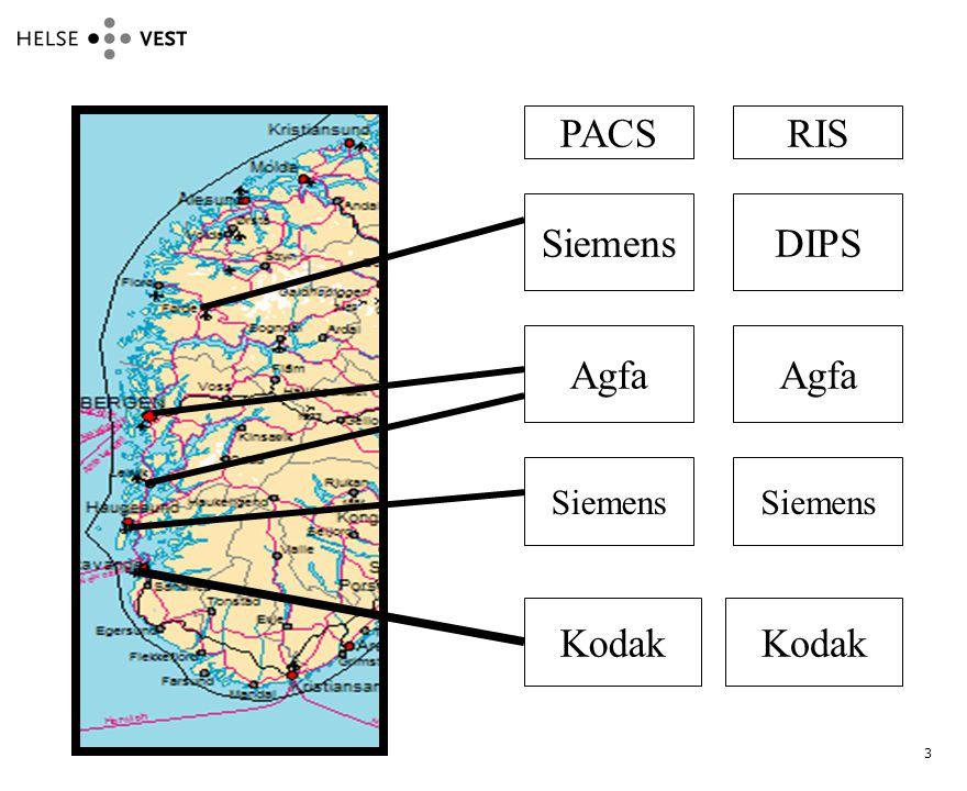 3 Kodak Agfa Siemens PACS Kodak Agfa Siemens DIPS RIS