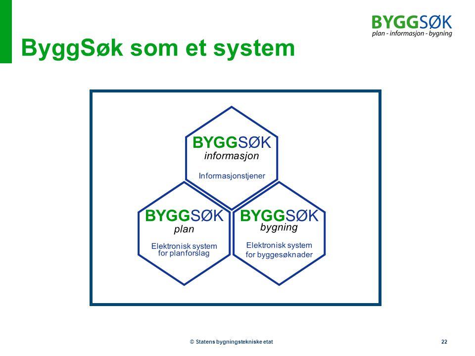 © Statens bygningstekniske etat22 ByggSøk som et system BYGG SØK informasjon Informasjonstjener BYGG SØK plan Elektronisk system for planforslag BYGG