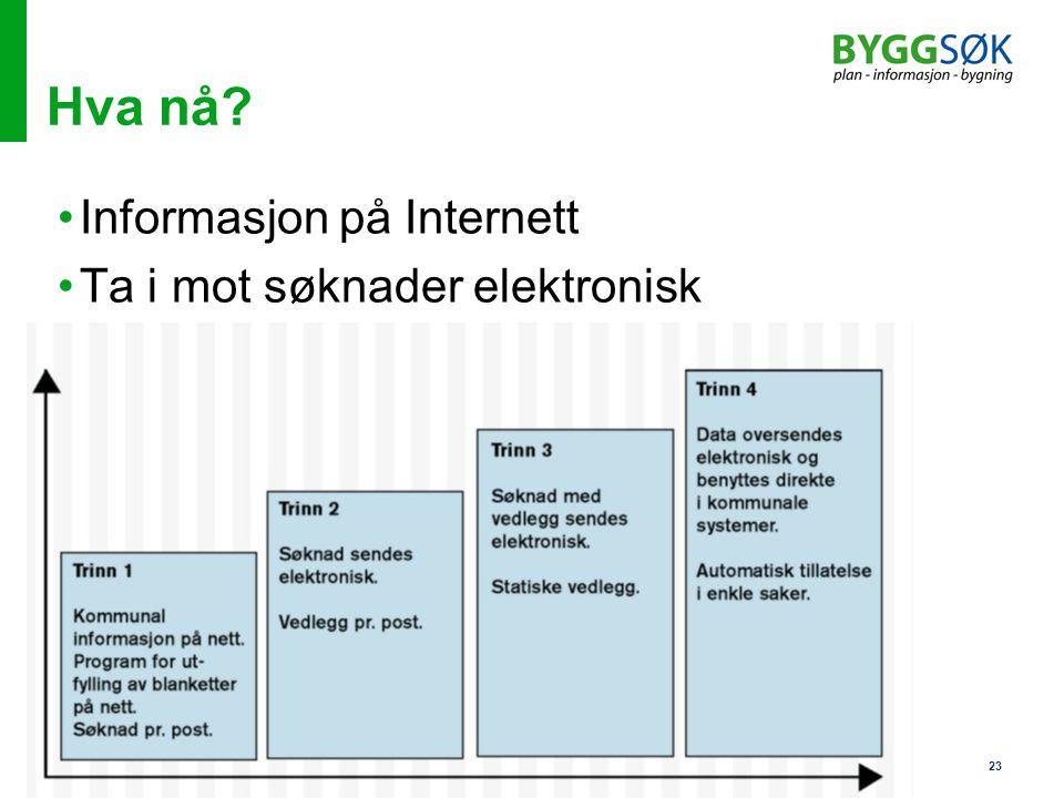 © Statens bygningstekniske etat23 Hva nå? •Informasjon på Internett •Ta i mot søknader elektronisk