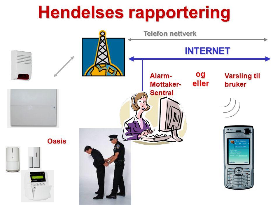 Oppvarming AC-82 Termostat Vindu detektorerKontrollpanel Fjernkontroller Telefon Smart varmestyring Styr varmen med telefon PÅ = normal varme AV = ant