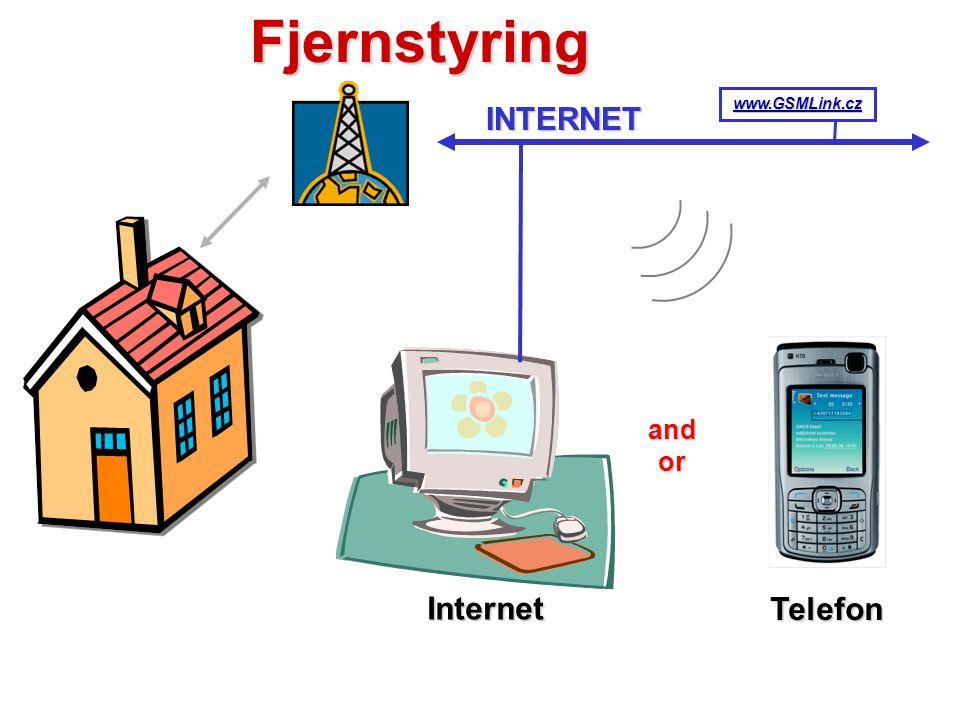 INTERNET Hendelses rapportering Oasis Telefon nettverk Alarm-Mottaker-Sentral ogeller Varsling til bruker
