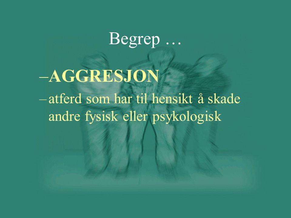 Begrep … –AGGRESJON –atferd som har til hensikt å skade andre fysisk eller psykologisk