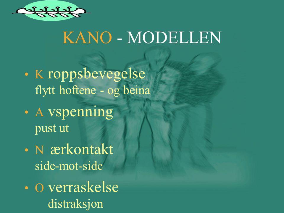 KANO - MODELLEN •K roppsbevegelse flytt hoftene - og beina •A vspenning pust ut •N ærkontakt side-mot-side •O verraskelse distraksjon