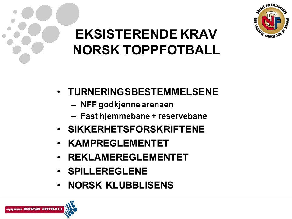 EKSISTERENDE KRAV NORSK TOPPFOTBALL •TURNERINGSBESTEMMELSENE –NFF godkjenne arenaen –Fast hjemmebane + reservebane •SIKKERHETSFORSKRIFTENE •KAMPREGLEMENTET •REKLAMEREGLEMENTET •SPILLEREGLENE •NORSK KLUBBLISENS