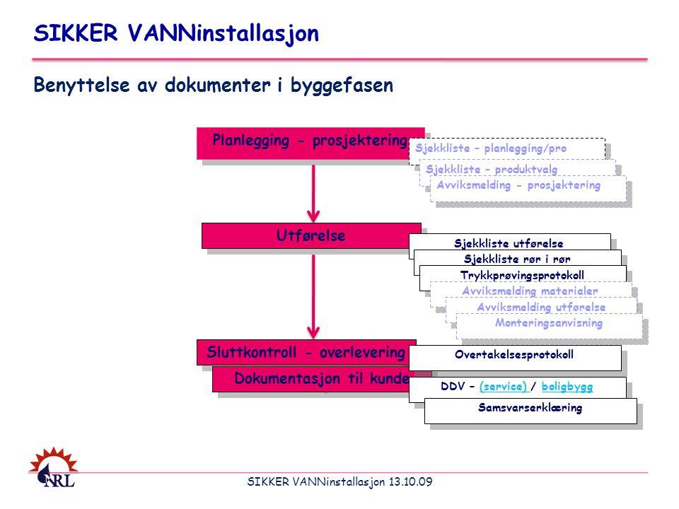 SIKKER VANNinstallasjon 13.10.09 SIKKER VANNinstallasjon Benyttelse av dokumenter i byggefasen Planlegging - prosjektering Sjekkliste – planlegging/pr