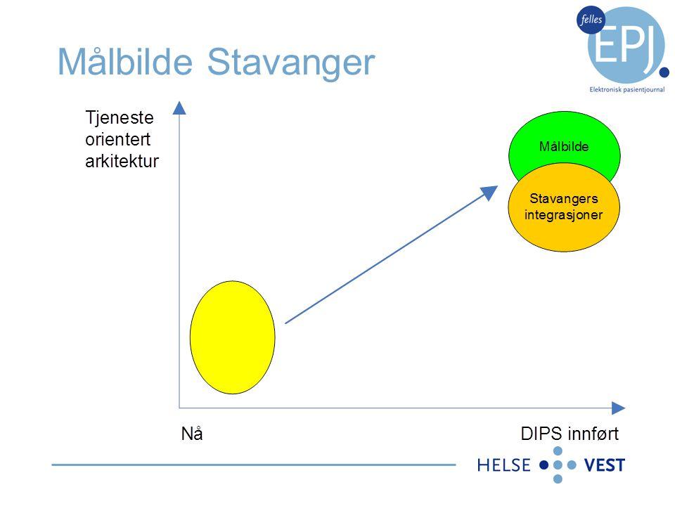 Målbilde Stavanger
