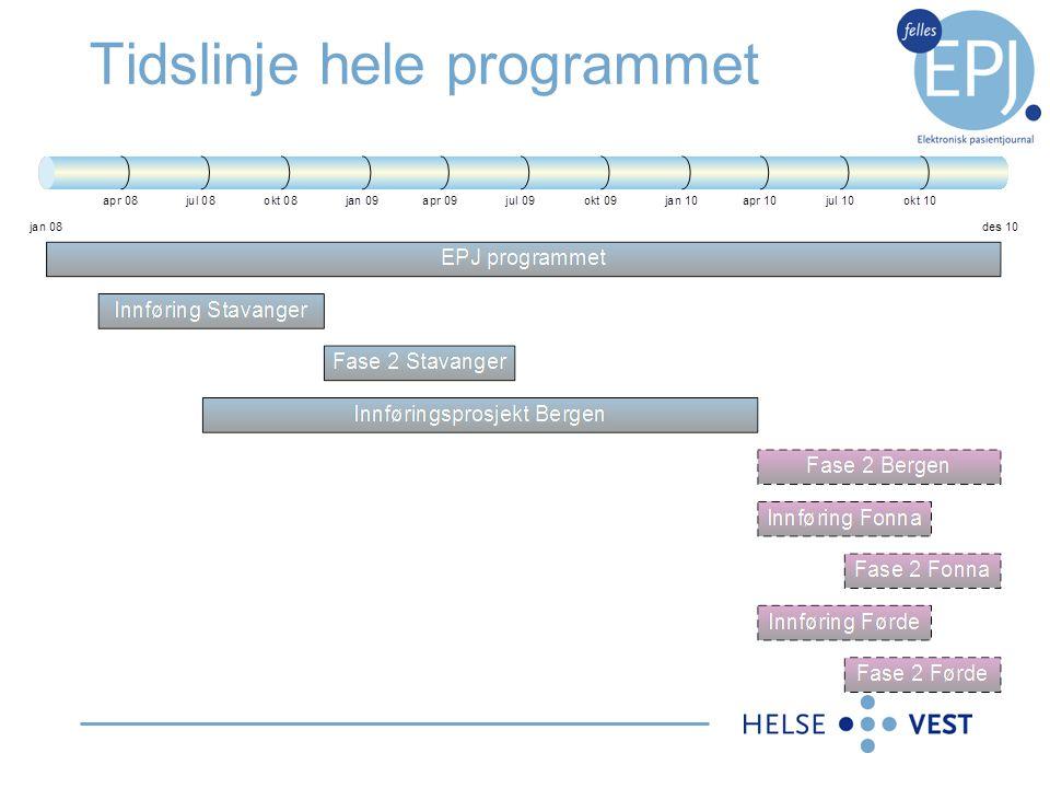Nye tjenester i Bergen •HL7 WebService for –koding av kontakter og operasjoner (diagnoser og prosedyrer) –Hvem er her - inneliggende på post/ankommet poliklinikk –Hvor er pasienten •HL7 hendelsesstyrtemeldinger for –Innleggelse/Overføring/Utskrivning –Overføring gjelder helt ned til sengenivå