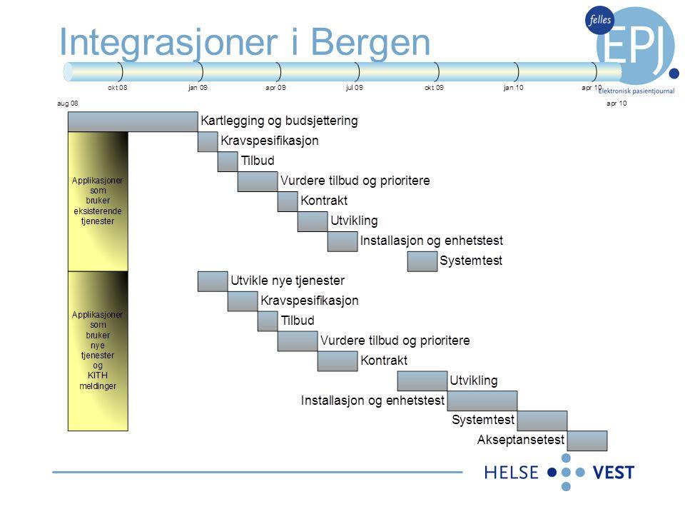 Integrasjoner i Bergen