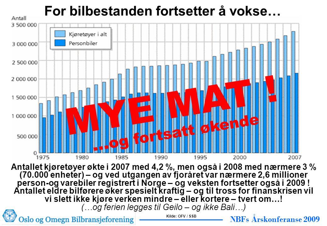 NBFs Årskonferanse 2009 For bilbestanden fortsetter å vokse… Antallet kjøretøyer økte i 2007 med 4,2 %, men også i 2008 med nærmere 3 % (70.000 enheter) – og ved utgangen av fjoråret var nærmere 2,6 millioner person-og varebiler registrert i Norge – og veksten fortsetter også i 2009 .