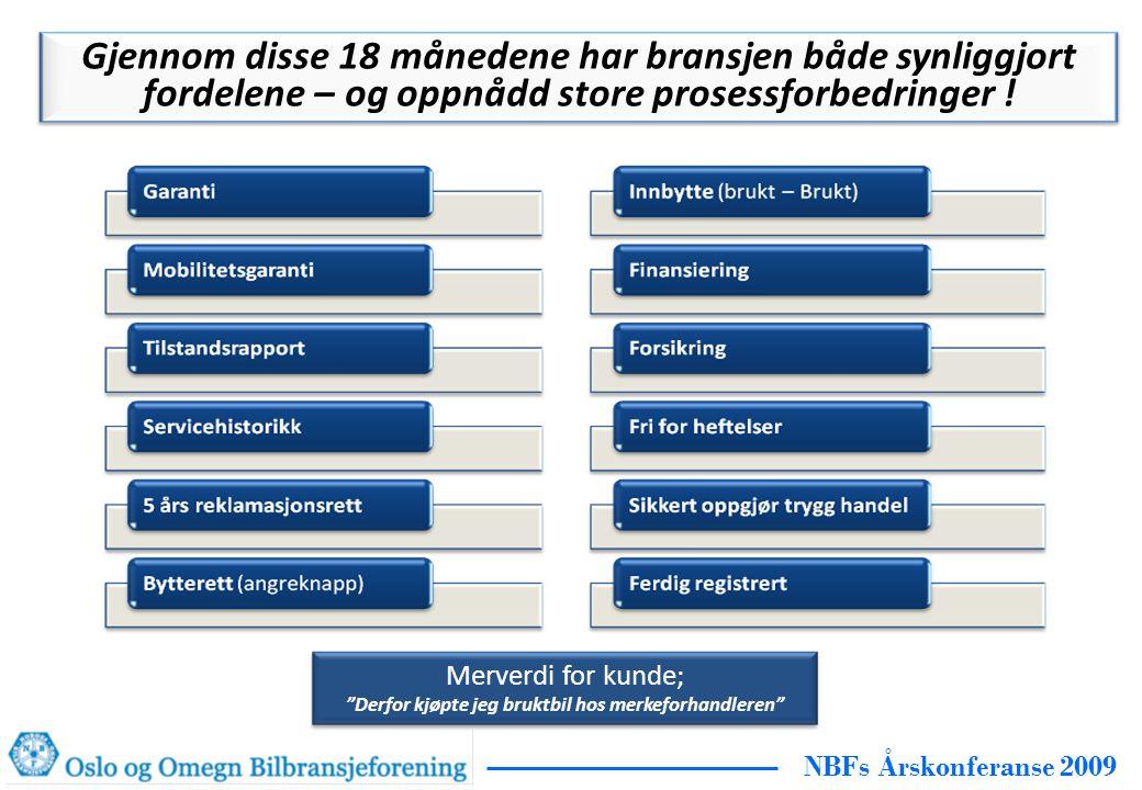 NBFs Årskonferanse 2009 Gjennom disse 18 månedene har bransjen både synliggjort fordelene – og oppnådd store prosessforbedringer .