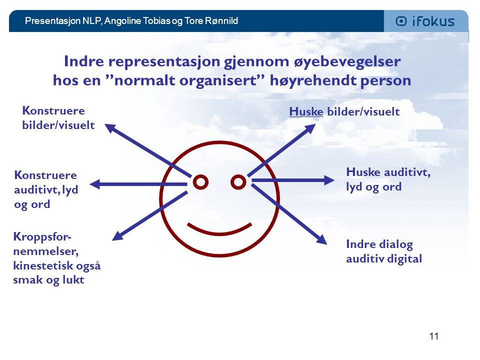 """Presentasjon NLP, Angoline Tobias og Tore Rønnild 11 Indre representasjon gjennom øyebevegelser hos en """"normalt organisert"""" høyrehendt person Huske bi"""