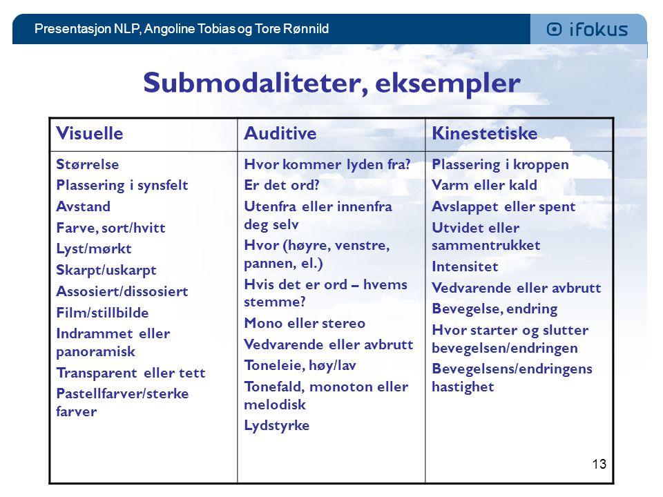 Presentasjon NLP, Angoline Tobias og Tore Rønnild 13 Submodaliteter, eksempler VisuelleAuditiveKinestetiske Størrelse Plassering i synsfelt Avstand Fa