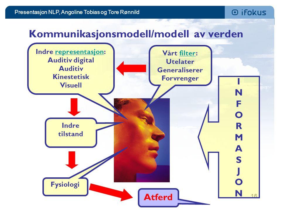 Presentasjon NLP, Angoline Tobias og Tore Rønnild 16 Kommunikasjonsmodell/modell av verden INFORMASJONINFORMASJON Vårt filter:filter Utelater Generali