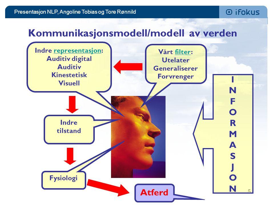 Presentasjon NLP, Angoline Tobias og Tore Rønnild 5 Kommunikasjonsmodell/modell av verden INFORMASJONINFORMASJON Vårt filter:filter Utelater Generalis