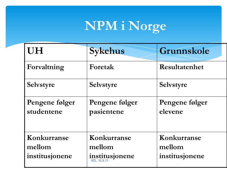 NPM i Norge UHSykehusGrunnskole ForvaltningForetakResultatenhet Selvstyre Pengene følger studentene Pengene følger pasientene Pengene følger elevene K