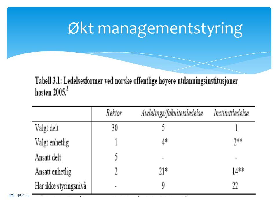 Økt managementstyring NTL 15.9.11