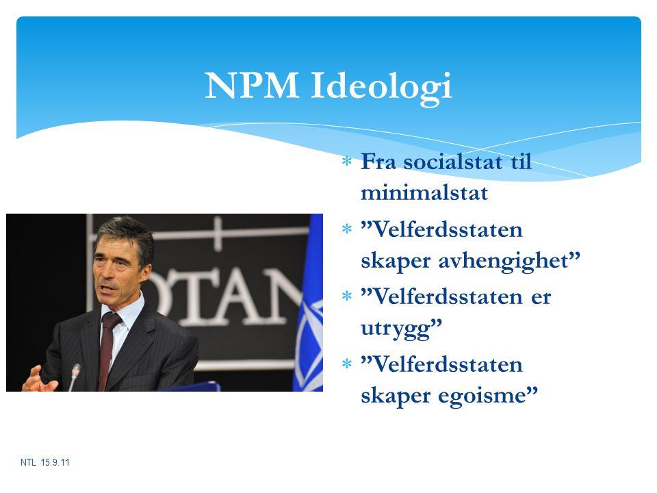 "NPM Ideologi  Fra socialstat til minimalstat  ""Velferdsstaten skaper avhengighet""  ""Velferdsstaten er utrygg""  ""Velferdsstaten skaper egoisme"" NTL"