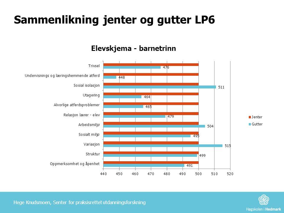 Sammenlikning jenter og gutter LP6 Hege Knudsmoen, Senter for praksisrettet utdanningsforskning