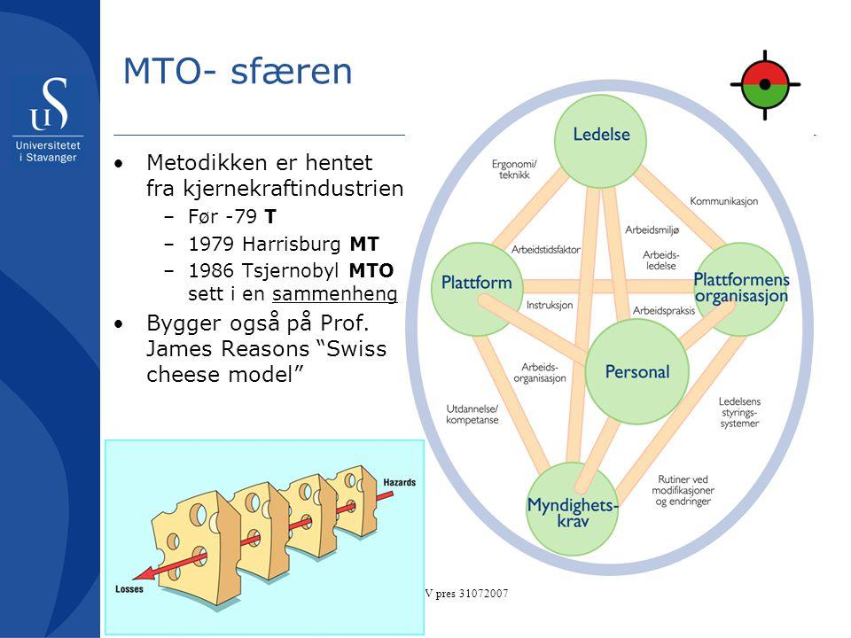 JEV pres 31072007 •Metodikken er hentet fra kjernekraftindustrien –Før -79 T –1979 Harrisburg MT –1986 Tsjernobyl MTO sett i en sammenheng •Bygger ogs