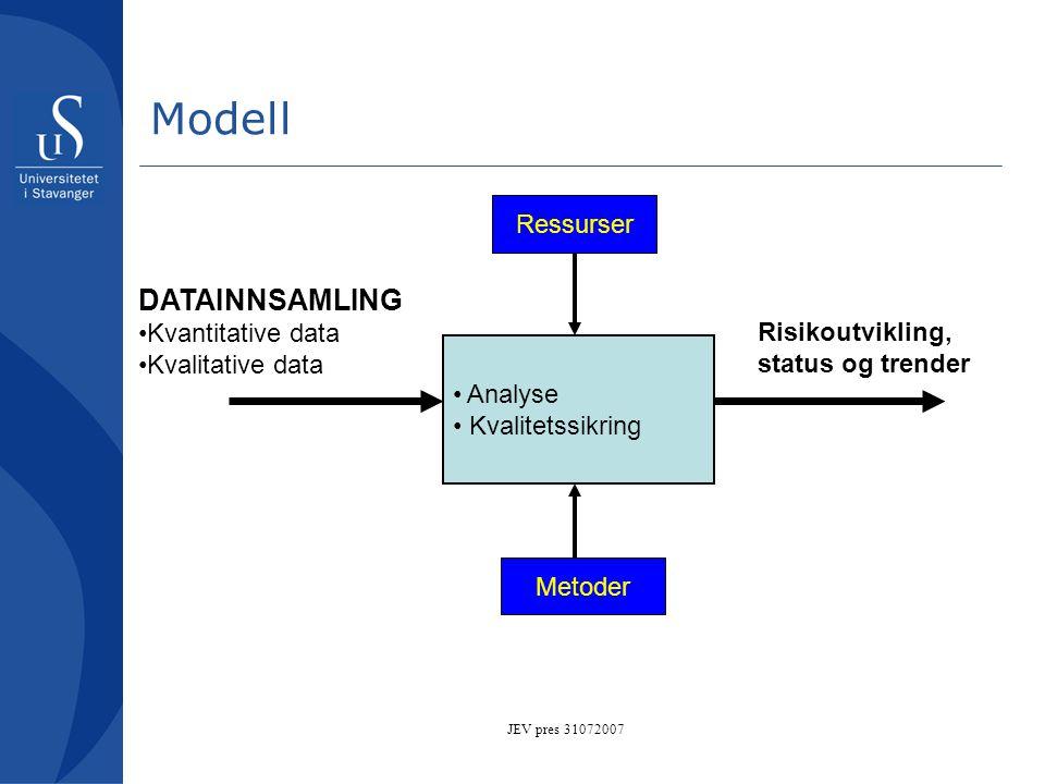 JEV pres 31072007 Modell • Analyse • Kvalitetssikring DATAINNSAMLING •Kvantitative data •Kvalitative data Risikoutvikling, status og trender Ressurser