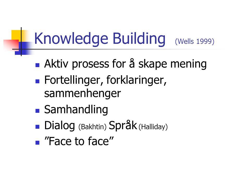 Knowledge Building (Wells 1999)  Aktiv prosess for å skape mening  Fortellinger, forklaringer, sammenhenger  Samhandling  Dialog (Bakhtin) Språk (Halliday)  Face to face