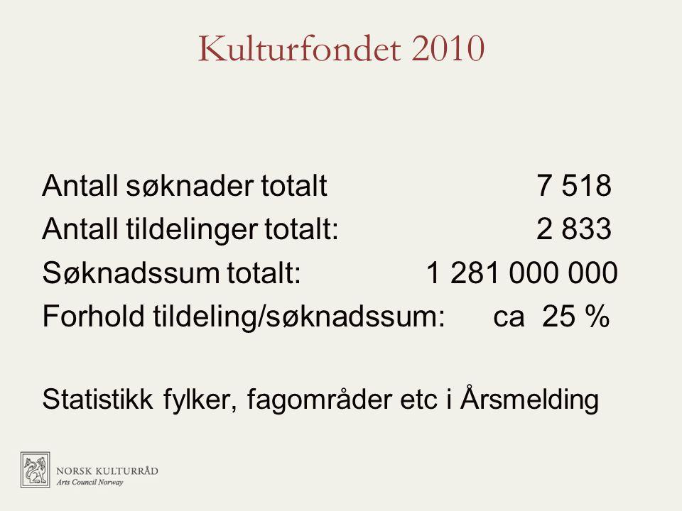 Kulturfondet 2010 Antall søknader totalt 7 518 Antall tildelinger totalt: 2 833 Søknadssum totalt: 1 281 000 000 Forhold tildeling/søknadssum: ca 25 %