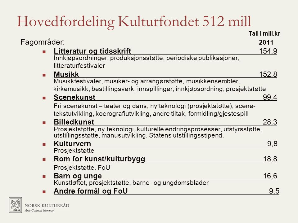Hovedfordeling Kulturfondet 512 mill Tall i mill.kr Fagområder: 2011  Litteratur og tidsskrift 154,9 Innkjøpsordninger, produksjonsstøtte, periodiske